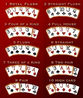 7 card deal poker